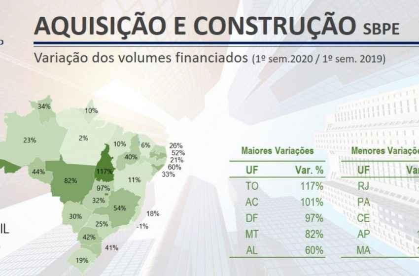 Sinduscon-RS comenta o aumento de financiamentos imobiliários no RS, apesar da pandemia